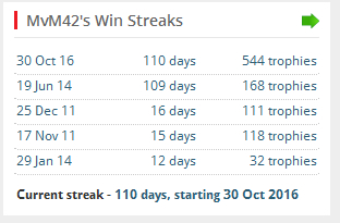 110-streak